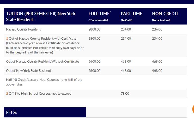 NCC Online Fees