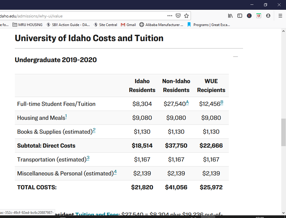University of Idaho: Cost to Attend