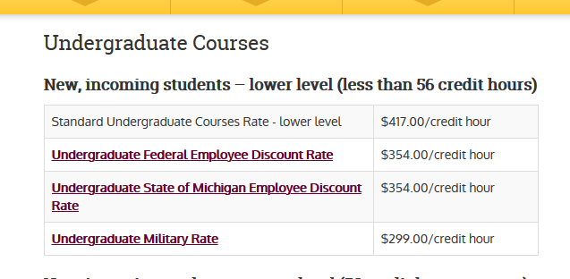 Central Michigan University Online Fees