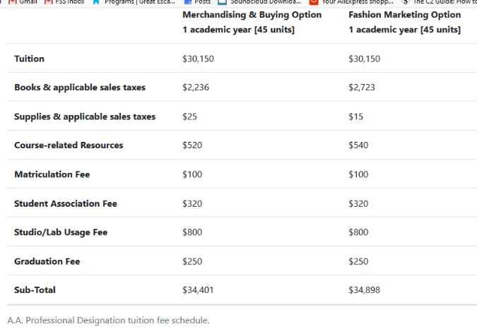 FIDM Online Fees