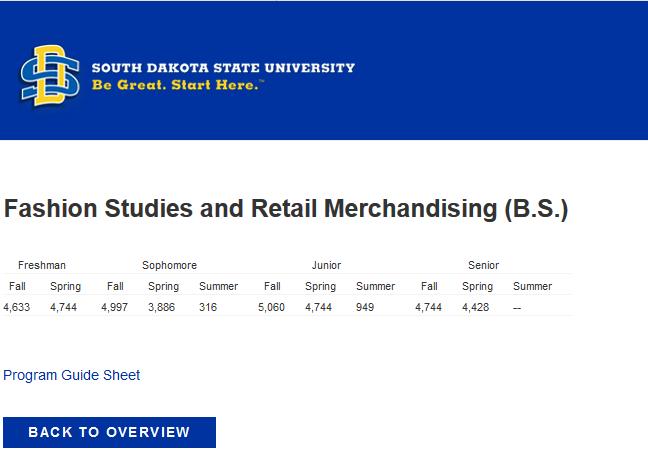 SD State Uni Tuition (Minnesota Reciprocity)